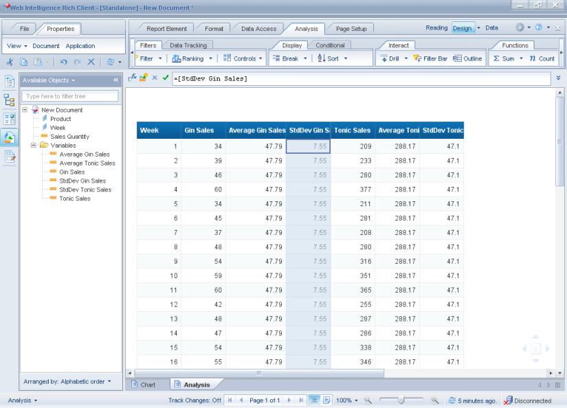 Analysis Data table
